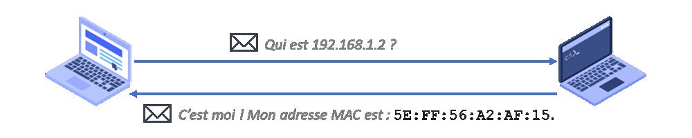 mac-resolution