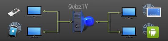 quizztv-architecture.jpg