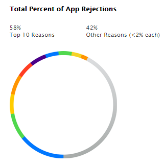 app-store-rejection.png