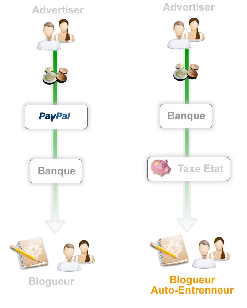 auto_entreprenneur_paypal.jpg