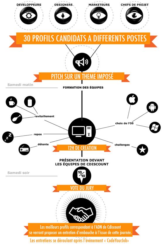 concept-hackaton.png