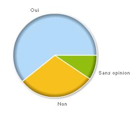 statistiques-theme-geeek.jpg