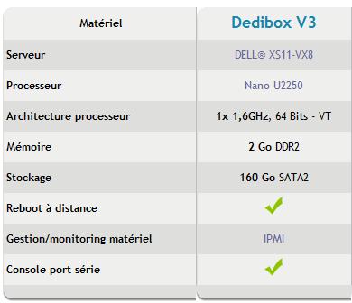 dedibox-v3-detail.png