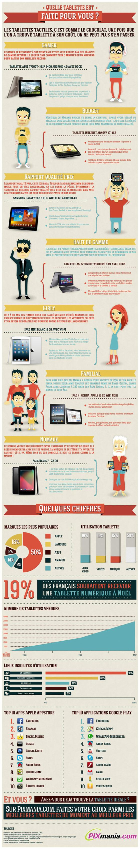 Infographie_Tablettes.jpg
