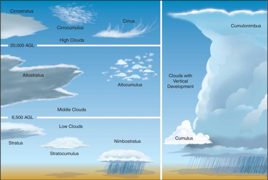 cloud-chart.jpg