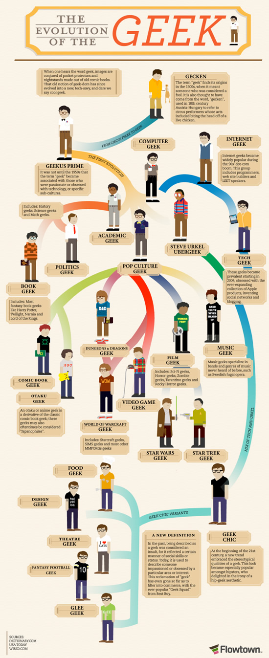 evolution-geek.jpg