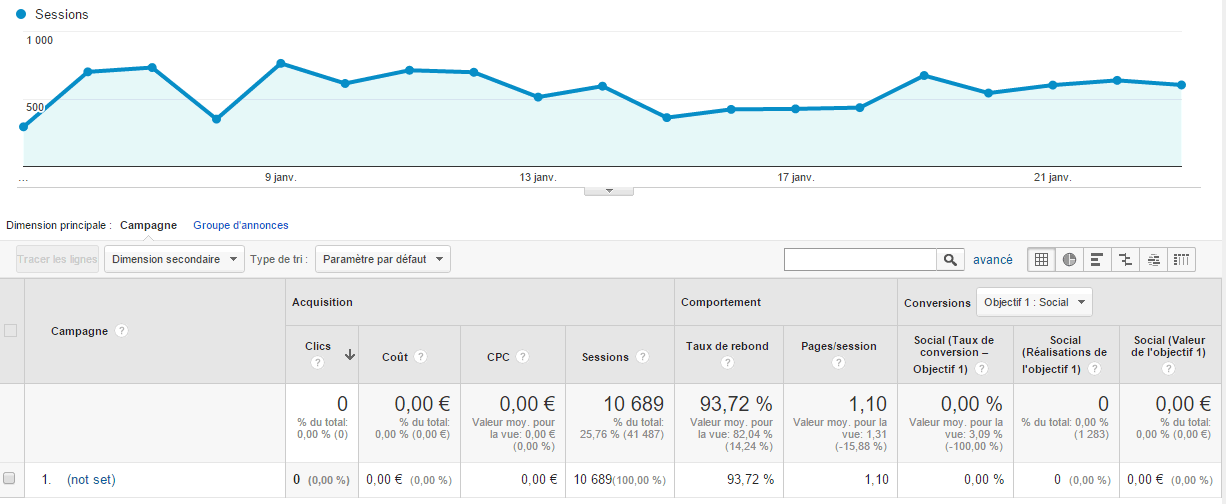 google-analytics-graphiques-adsense.png