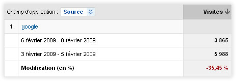 statistiques-google-analytics.jpg