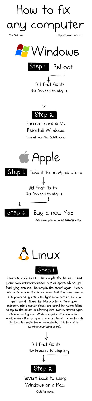 comment-reparer-un-ordinateur.png