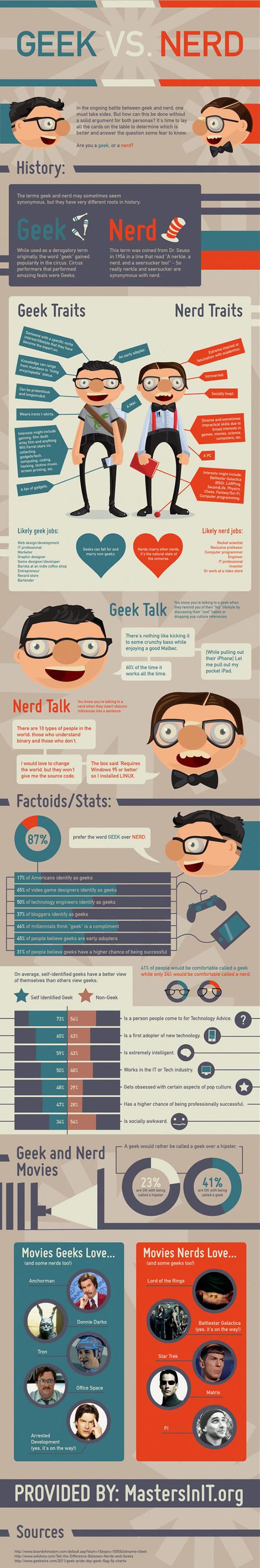 geek-vs-nerd.jpg