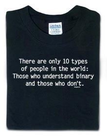 tee-shirt,geek,think