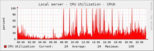 cpu_server.png