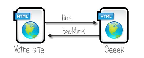 backlink.png