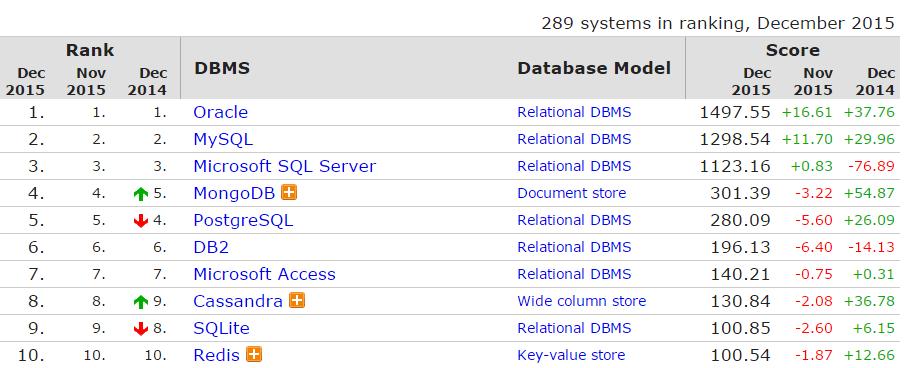 db-engine-rank.png