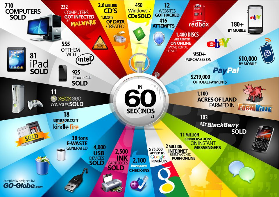 60-secondes-infographie-v2.jpg