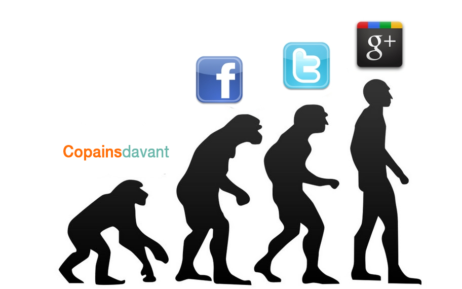 Evolution_Social_Network.jpg