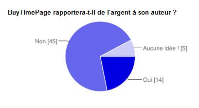 buytimepage-sondage.jpg