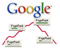 Google page dance