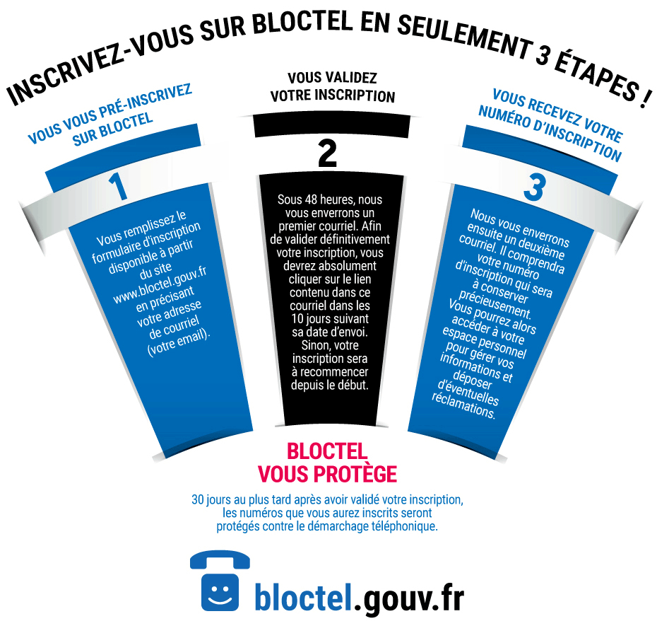 inscription-bloctel.png