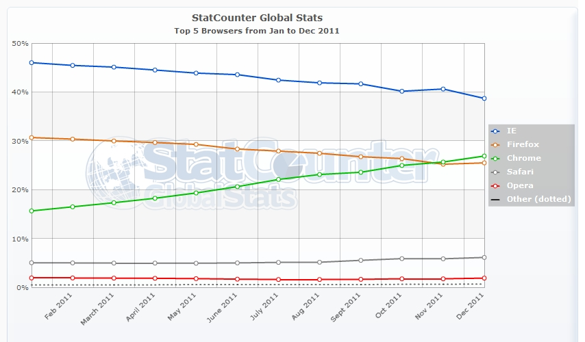 stats-browser-world.jpg